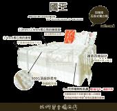 展品-獨立筒床墊-國王|送純棉保潔墊 (加大雙人6*6.2)